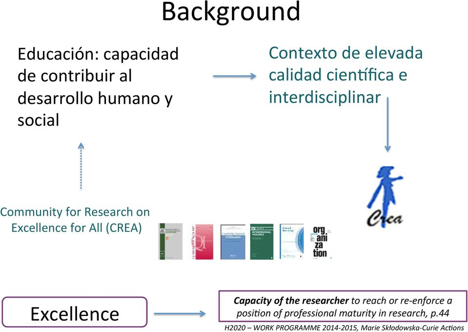 (CREA) Excellence Capacity of the researcher to reach or re- enforce a posi/on of