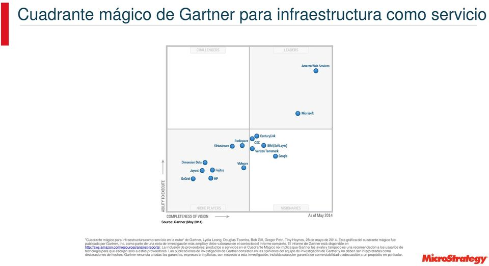 El informe de Gartner está disponible en http://aws.amazon.com/resources/analyst-reports/.