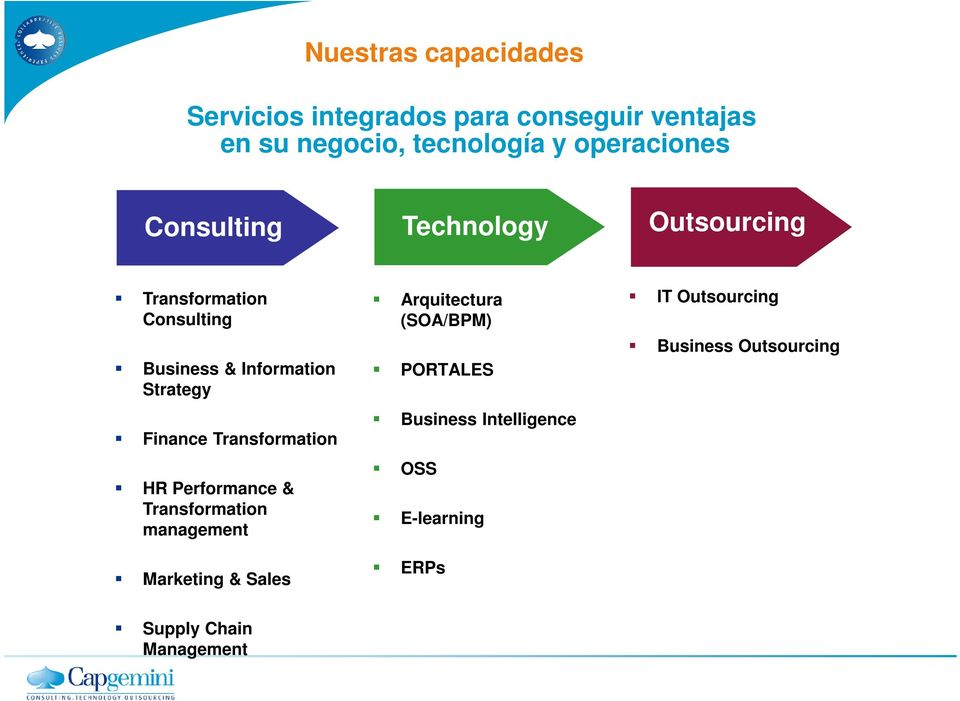 Finance Transformation HR Performance & Transformation management Marketing & Sales Arquitectura