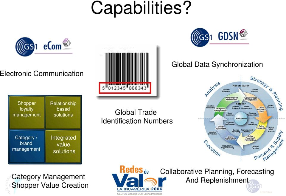 management Relationship based solutions Global Trade Identification Numbers