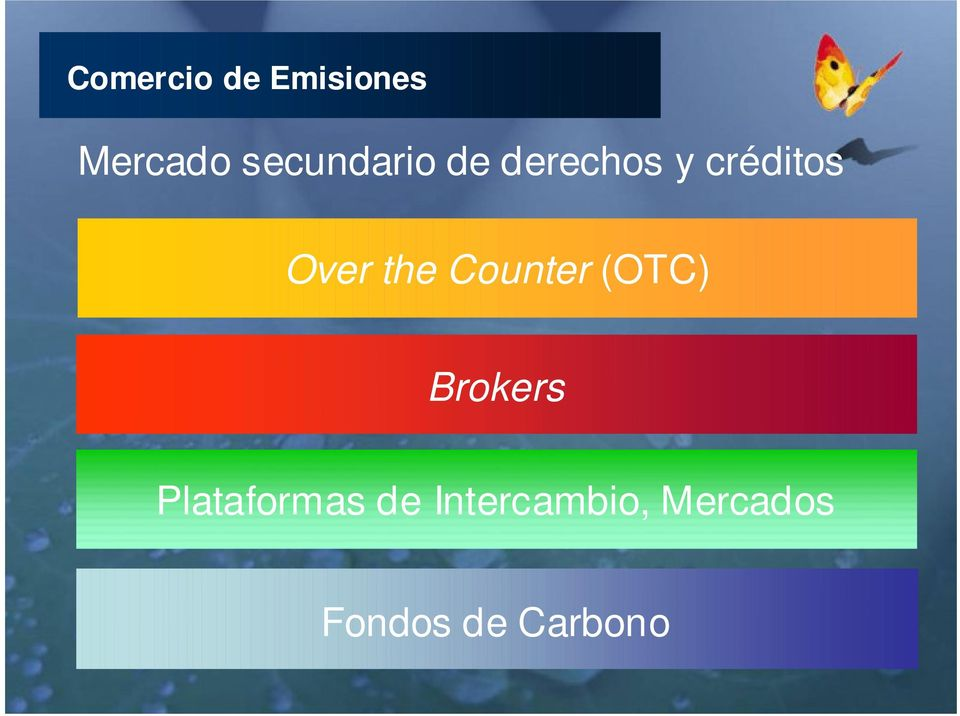 Over the Counter (OTC) Brokers