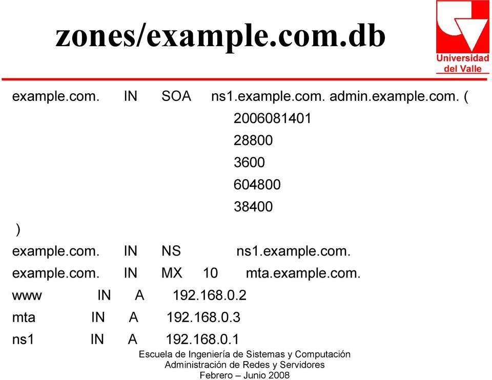example.com. example.com. IN MX 10 mta.example.com. www IN A 192.