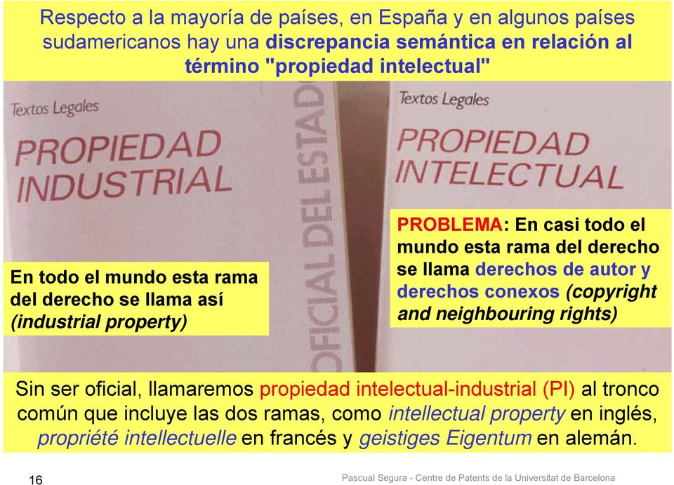 llama derechos de autor y derechos conexos (copyright and neighbouring rights) Sin ser oficial, llamaremos propiedad intelectual-industrial (PI)