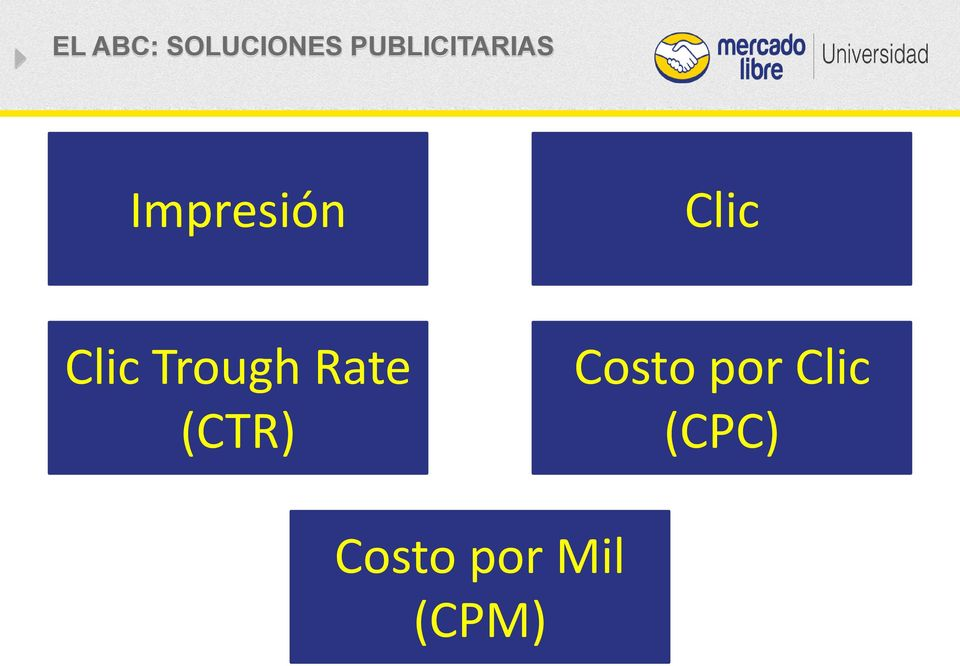 Clic Clic Trough Rate (CTR)