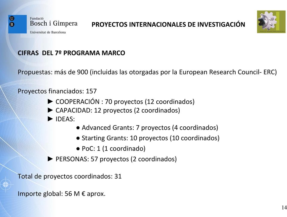 proyectos (2 coordinados) IDEAS: Advanced Grants: 7 proyectos (4 coordinados) Starting Grants: 10 proyectos (10