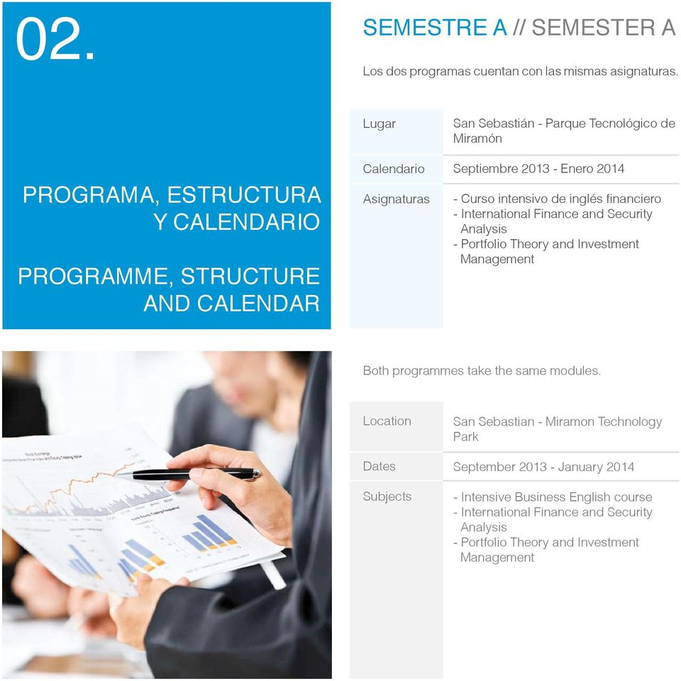 Enero 2014 - Curso intensivo de inglés financiero - International Finance and Security Analysis - Portfolio Theory and Investment Management Both programmes