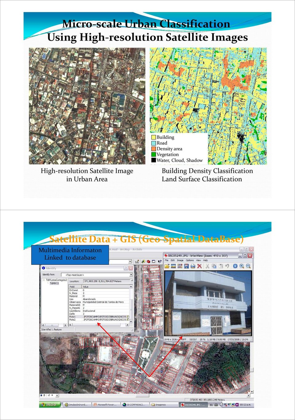 Area Building Density Classification Land Surface Classification Satellite Data + GIS