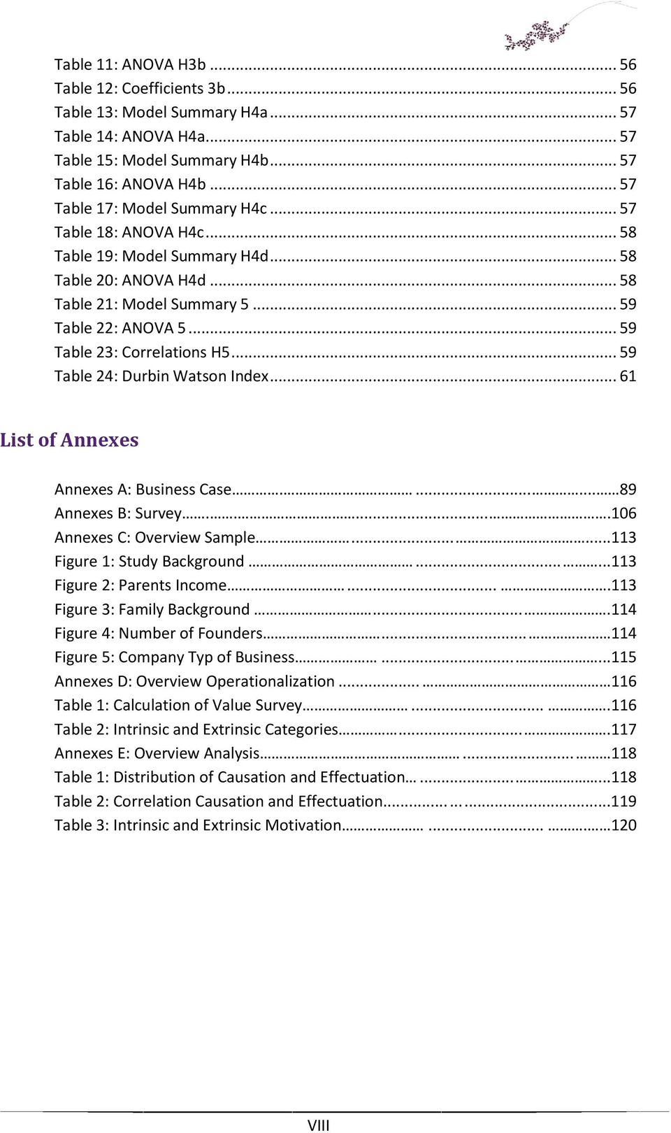 .. 59 Table 23: Correlations H5... 59 Table 24: Durbin Watson Index... 61 List of Annexes Annexes A: Business Case....... 89 Annexes B: Survey......106 Annexes C: Overview Sample.