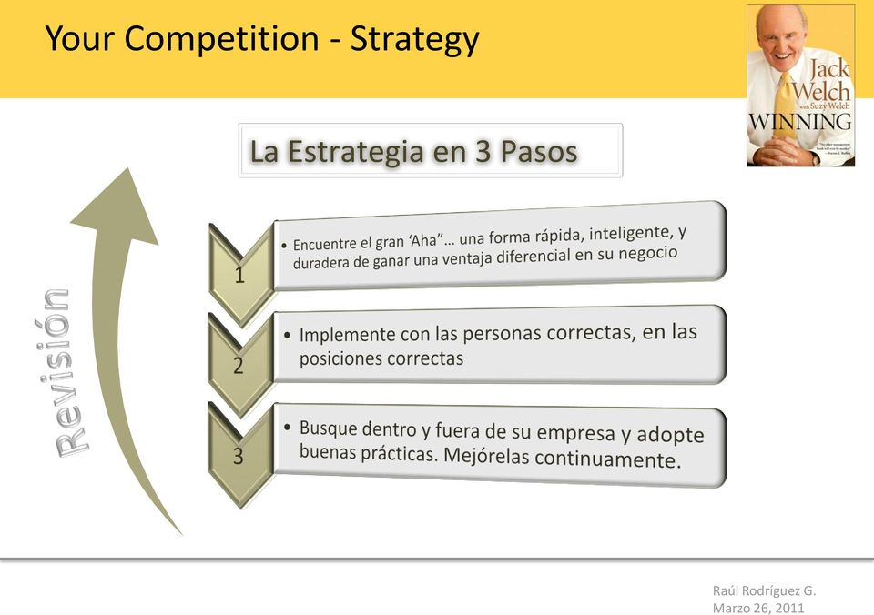 - Strategy
