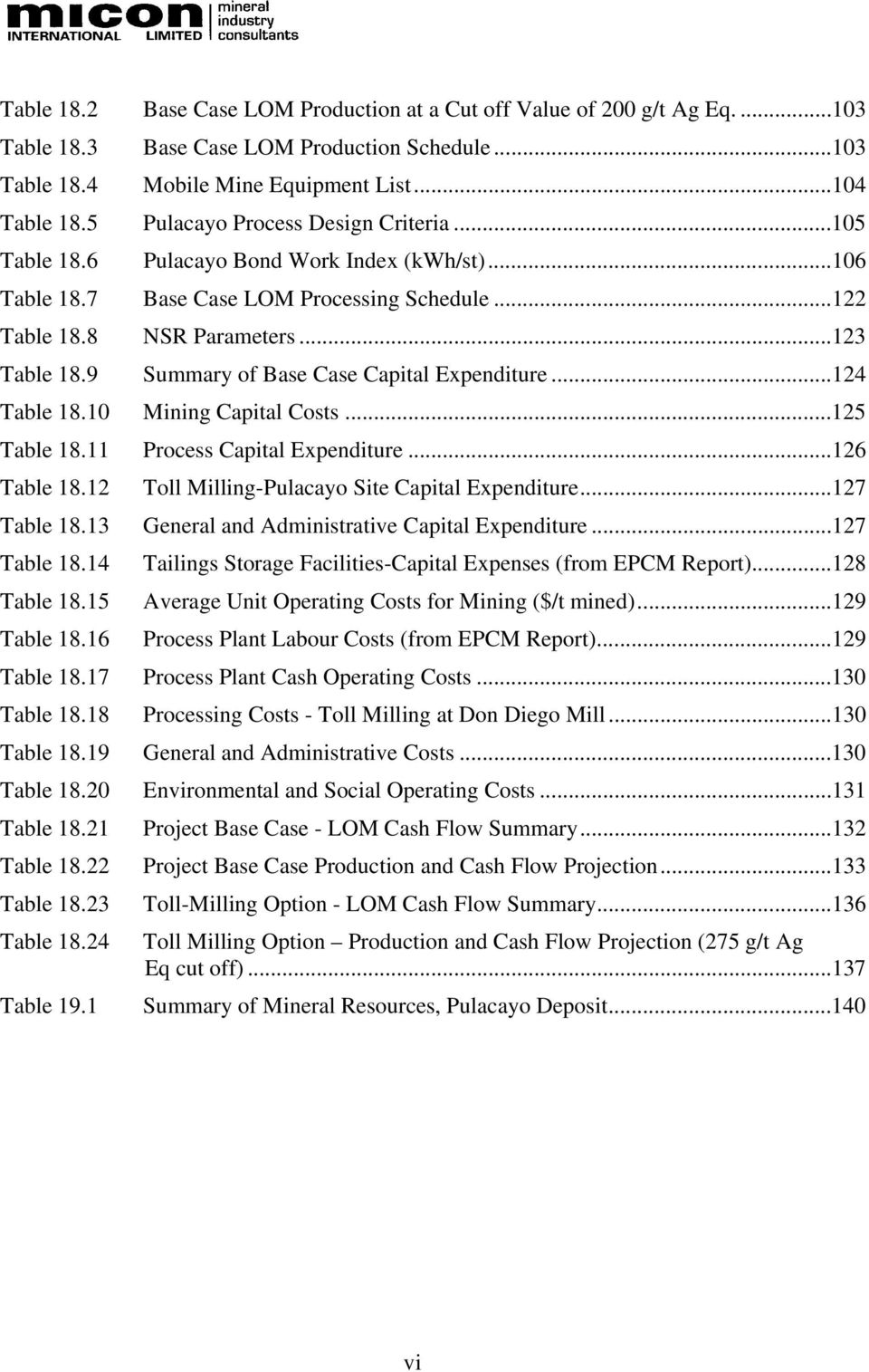 9 Summary of Base Case Capital Expenditure...124 Table 18.10 Mining Capital Costs...125 Table 18.11 Process Capital Expenditure...126 Table 18.12 Toll Milling-Pulacayo Site Capital Expenditure.