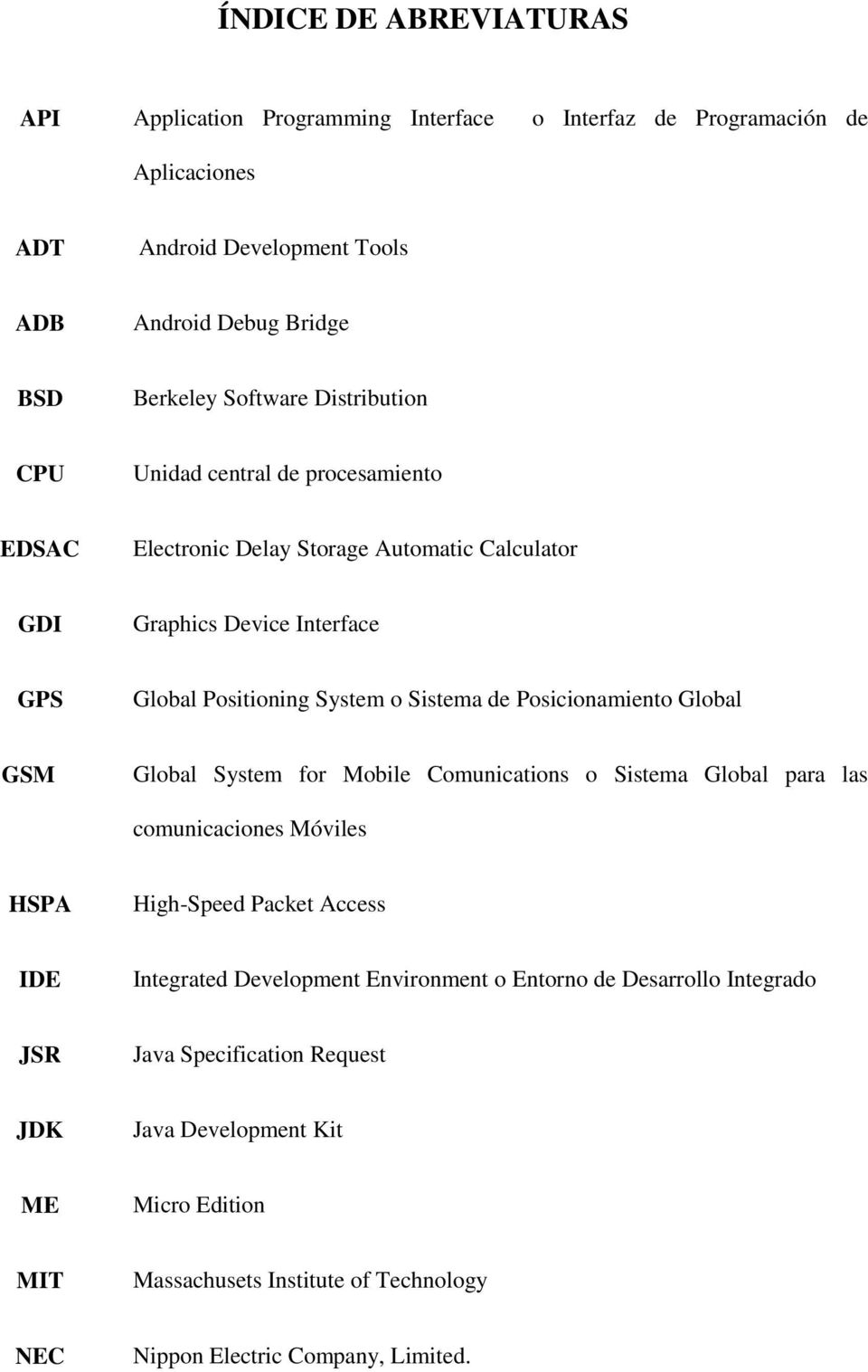 Posicionamiento Global GSM Global System for Mobile Comunications o Sistema Global para las comunicaciones Móviles HSPA High-Speed Packet Access IDE Integrated Development