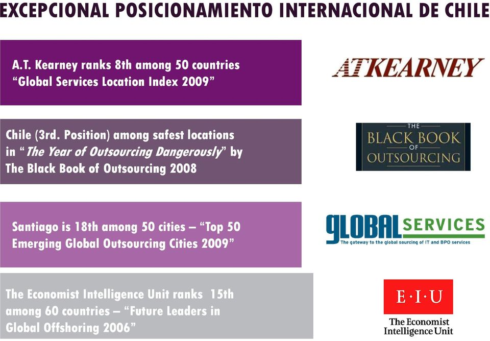 Position) among safest locations in The Year of Outsourcing Dangerously by The Black Book of Outsourcing 2008