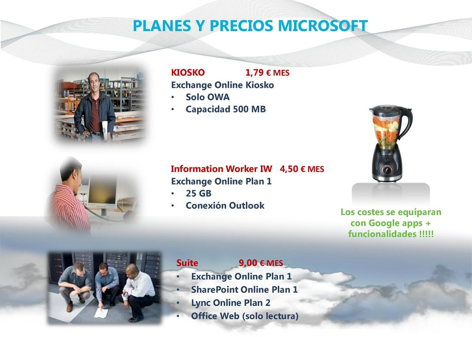 Suite 9,00 MES Exchange Online Plan 1 SharePoint Online Plan 1 Lync Online Plan 2