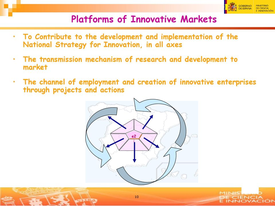 transmission mechanism of research and development to market The channel of
