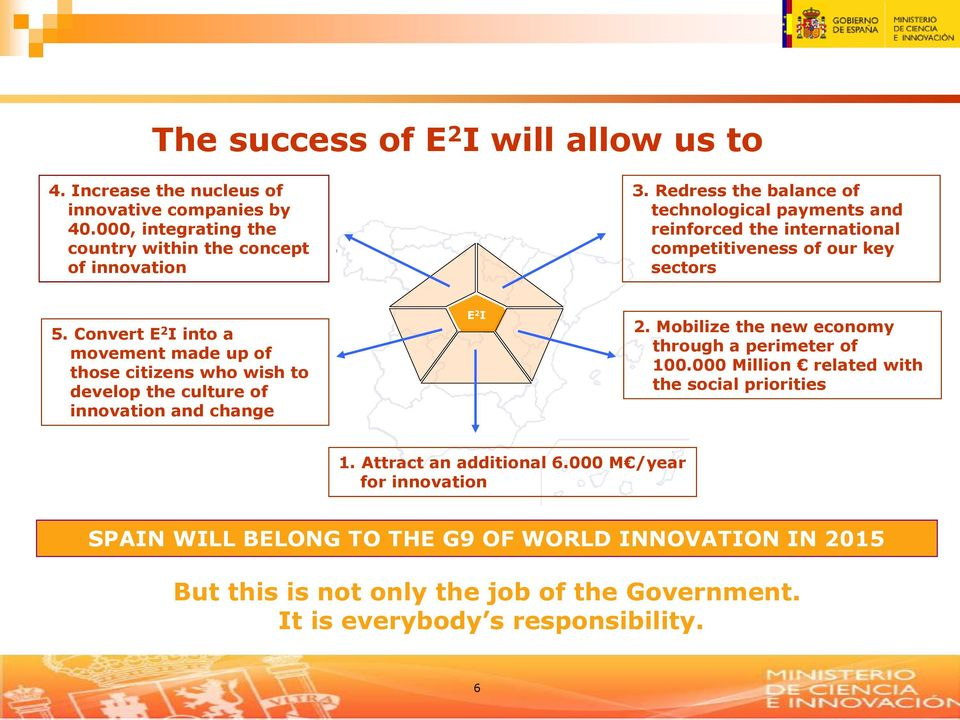 Convert E 2 I into a movement made up of those citizens who wish to develop the culture of innovation and change E 2 I 2.