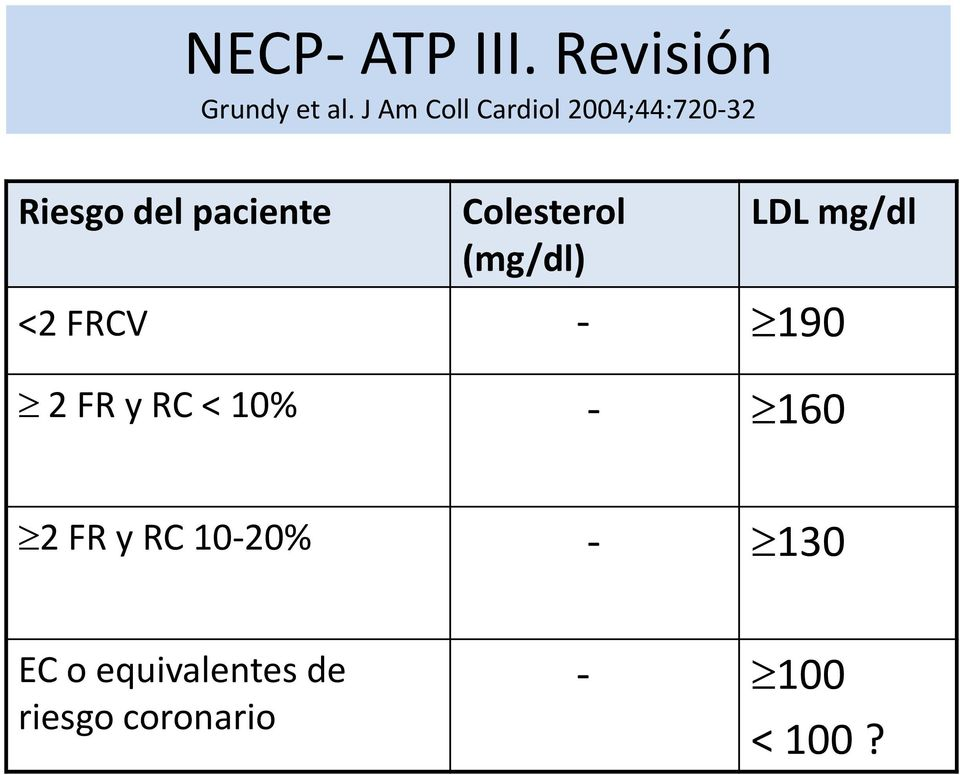 Colesterol (mg/dl) LDL mg/dl <2 FRCV - 190 2 FR y RC <