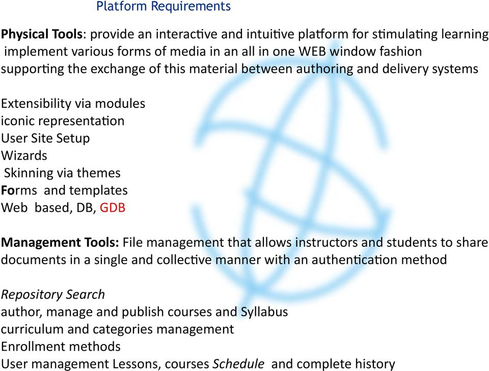 templates Web based, DB, GDB Management Tools: File management that allows instructors and students to share documents in a single and collec9ve manner with an authen9ca9on method