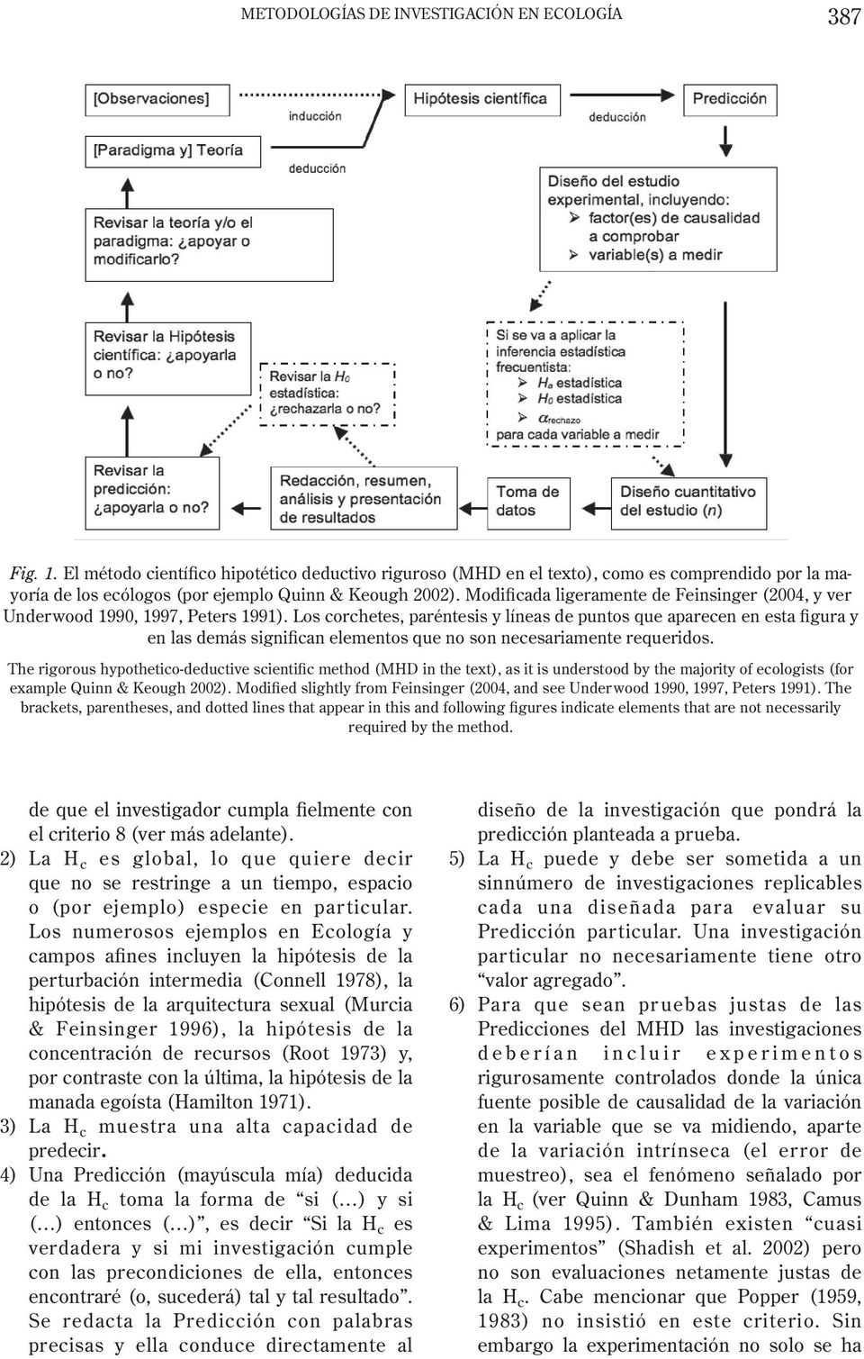 Modificada ligeramente de Feinsinger (2004, y ver Underwood 1990, 1997, Peters 1991).