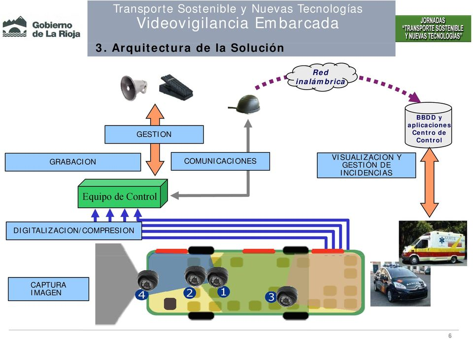 COMUNICACIONES VISUALIZACION Y GESTIÓN DE INCIDENCIAS