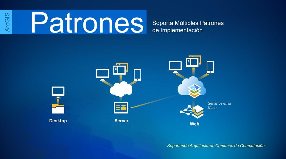 en la Nube Desktop Server Web