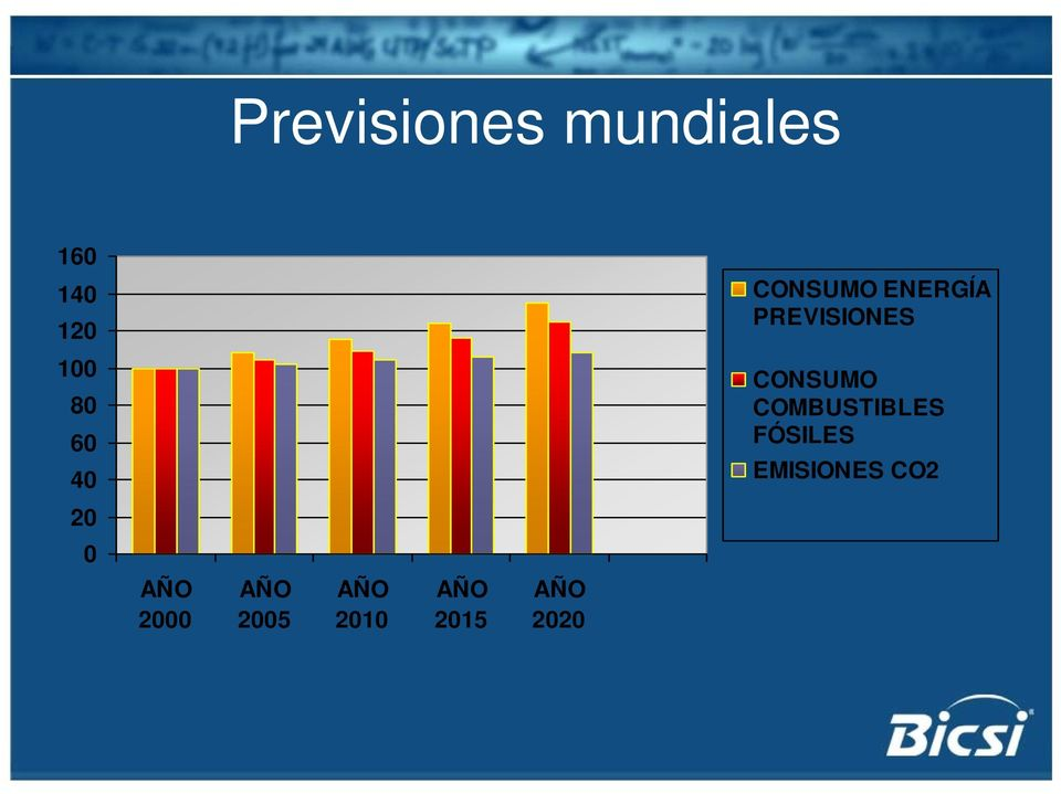 COMBUSTIBLES FÓSILES EMISIONES CO2 20 0