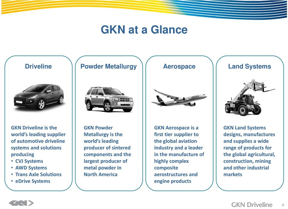powder in North America GKN Aerospace is a firsttier tier supplier to the global aviation industry and a leader in the manufacture of highly complex composite