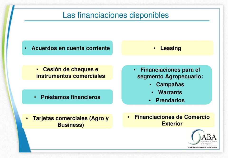 Financiaciones para el segmento Agropecuario: Campañas Warrants