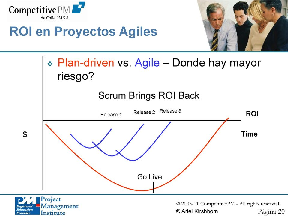 Scrum Brings ROI Back Release 1