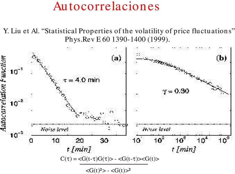 price fluctuations Phys.