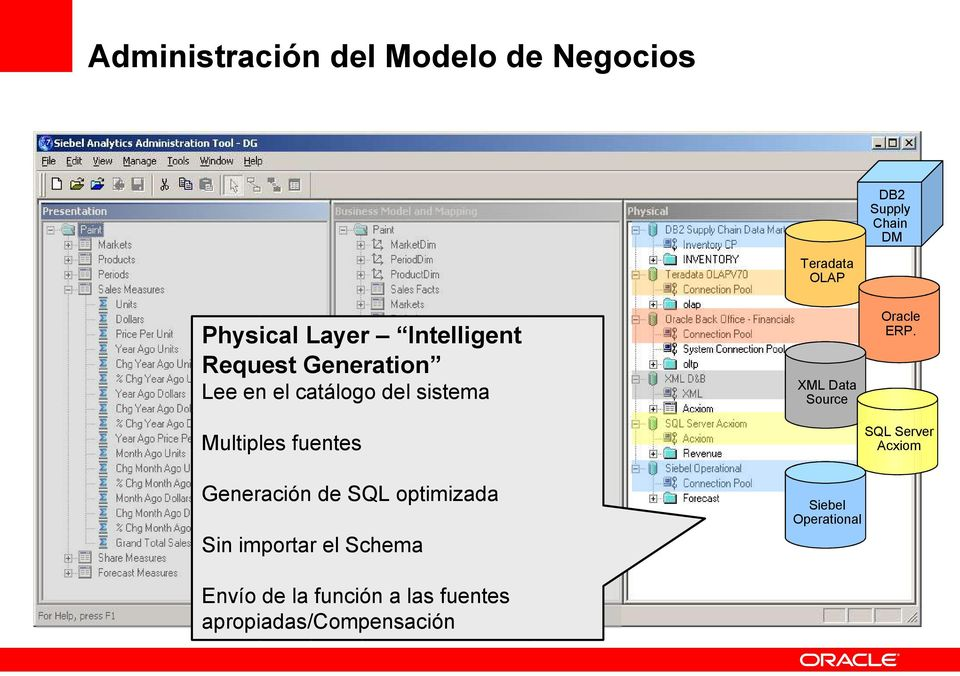 XML Data Source SQL Server Acxiom Multiples fuentes Generación de SQL optimizada