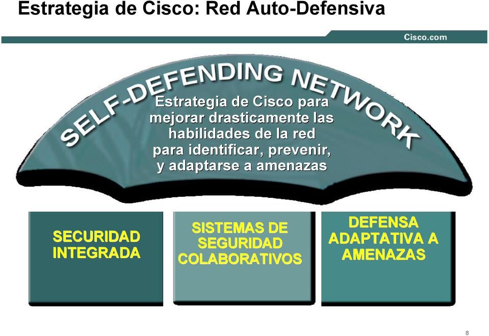 identify, prevent, de la red and para identificar, adapt to threats prevenir, y