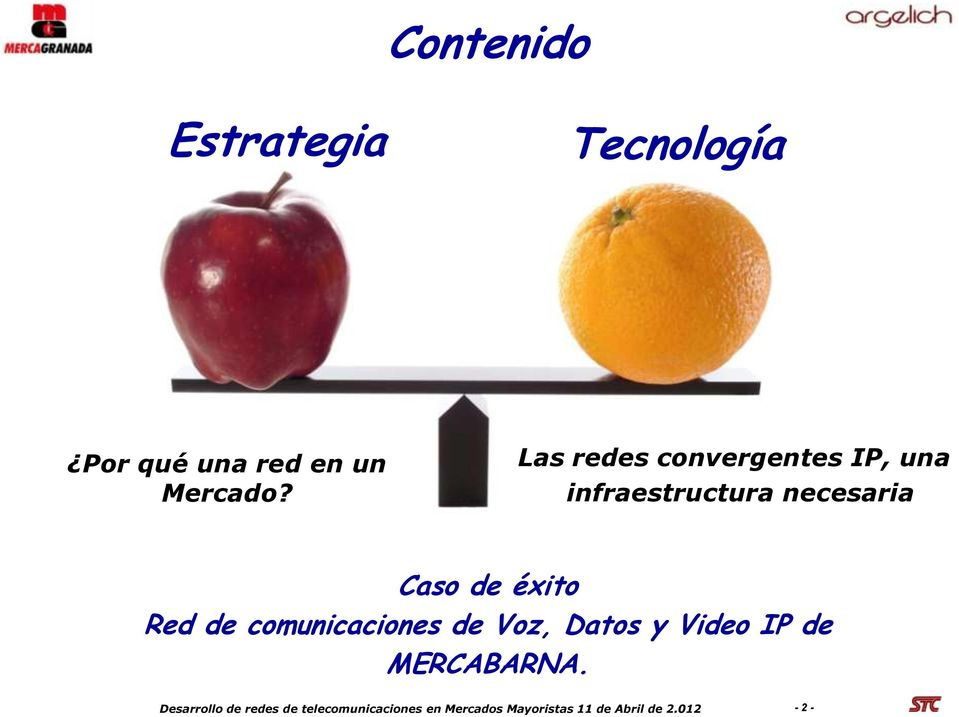 Red de comunicaciones de Voz, Datos y Video IP de MERCABARNA.