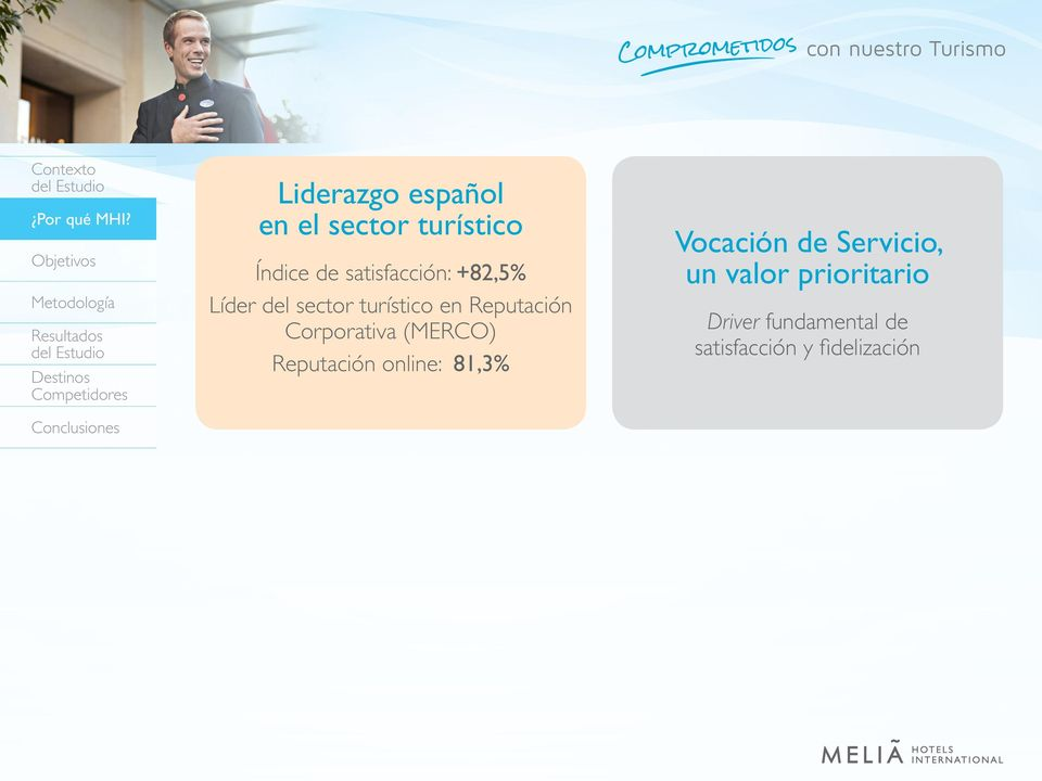 Corporativa (MERCO) Reputación online: 81,3% Vocación de