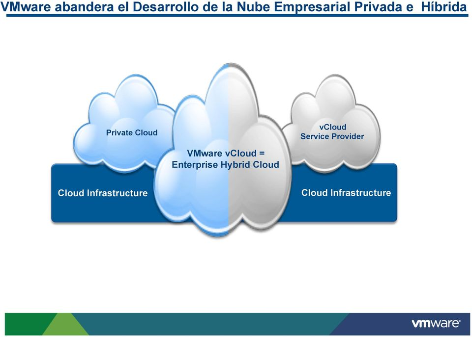 Infrastructure vcloud = Enterprise Hybrid Cloud