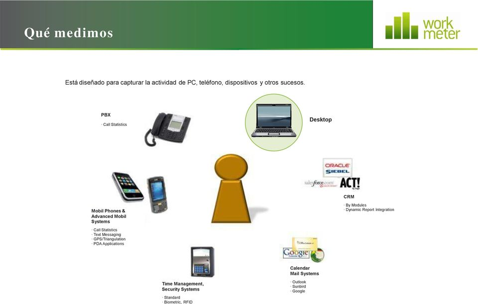 PBX Call Statistics Desktop CRM Mobil Phones & Advanced Mobil Systems By Modules Dynamic