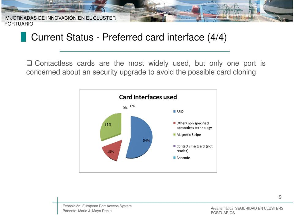 possible card cloning Card Interfaces used 0% 0% RFID 31% 15% 54% Other/ non