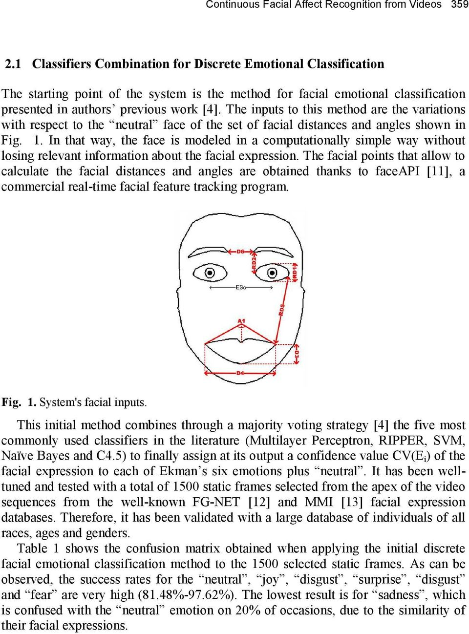 The inputs to this method are the variations with respect to the neutral face of the set of facial distances and angles shown in Fig. 1.