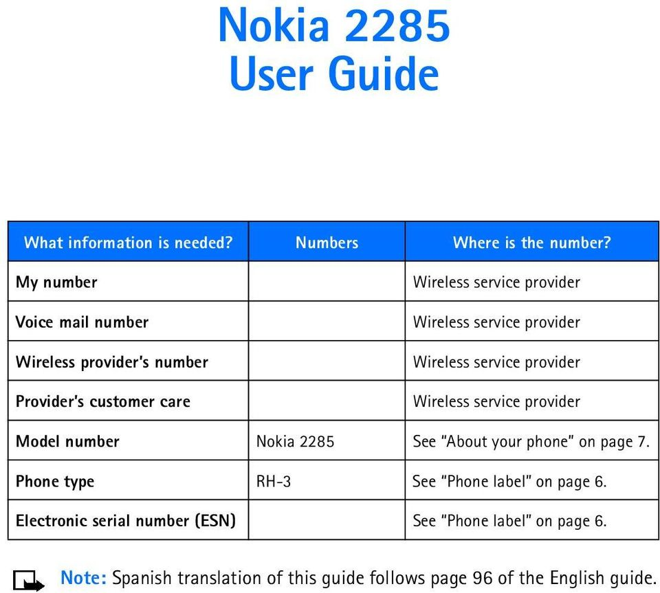 provider Wireless service provider Wireless service provider Model number Nokia 2285 See About your phone on page 7.
