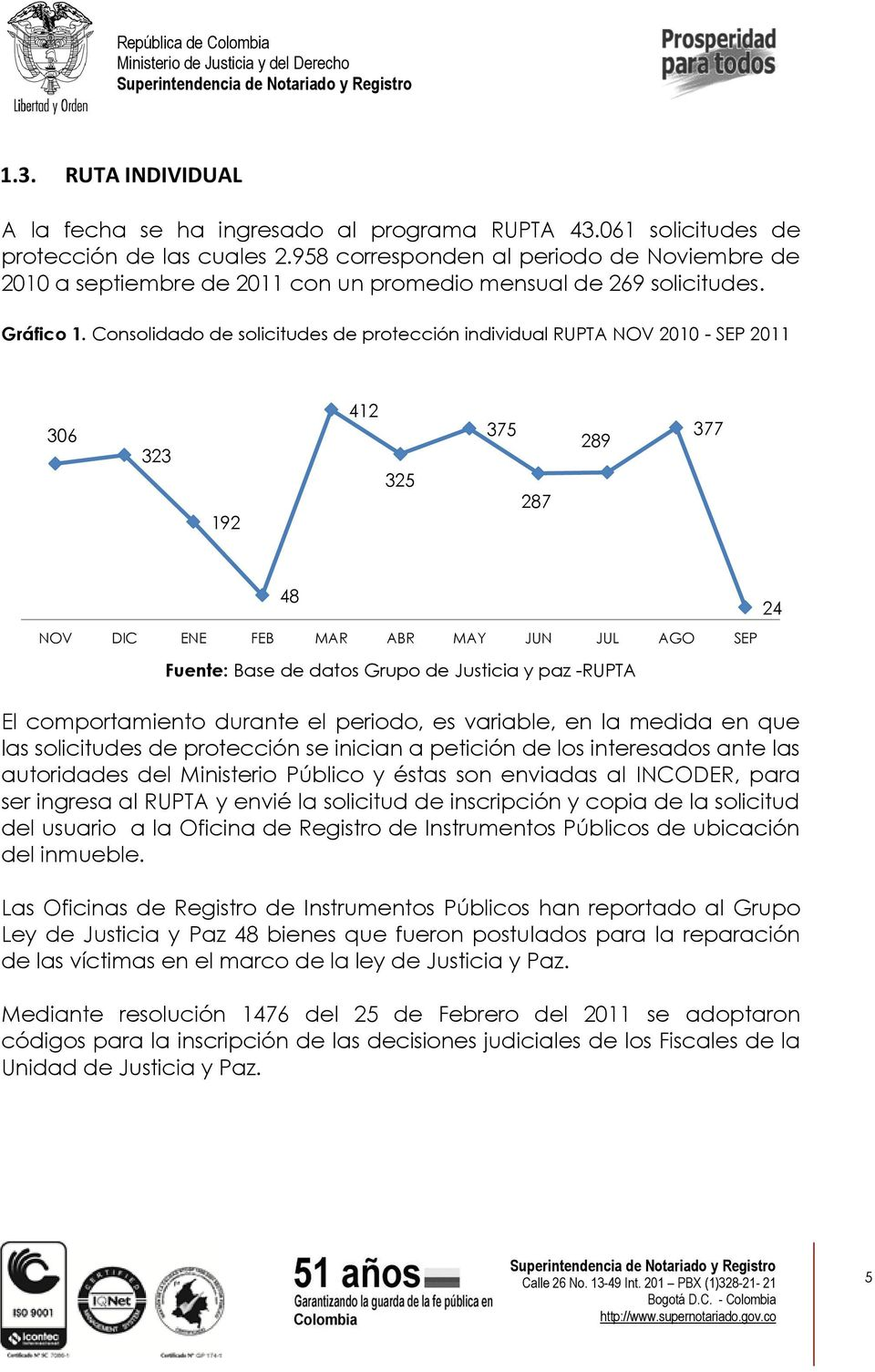 Consolidado de solicitudes de protección individual RUPTA NOV 2010 - SEP 2011 306 323 192 412 325 375 287 289 377 48 NOV DIC ENE FEB MAR ABR MAY JUN JUL AGO SEP Fuente: Base de datos Grupo de