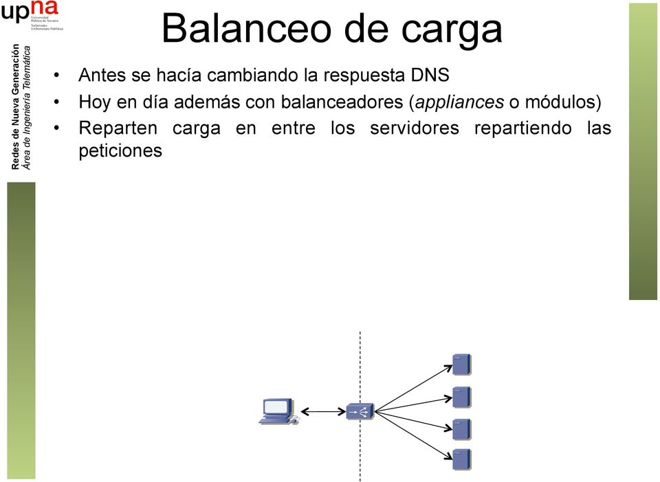 balanceadores (appliances o módulos) Reparten