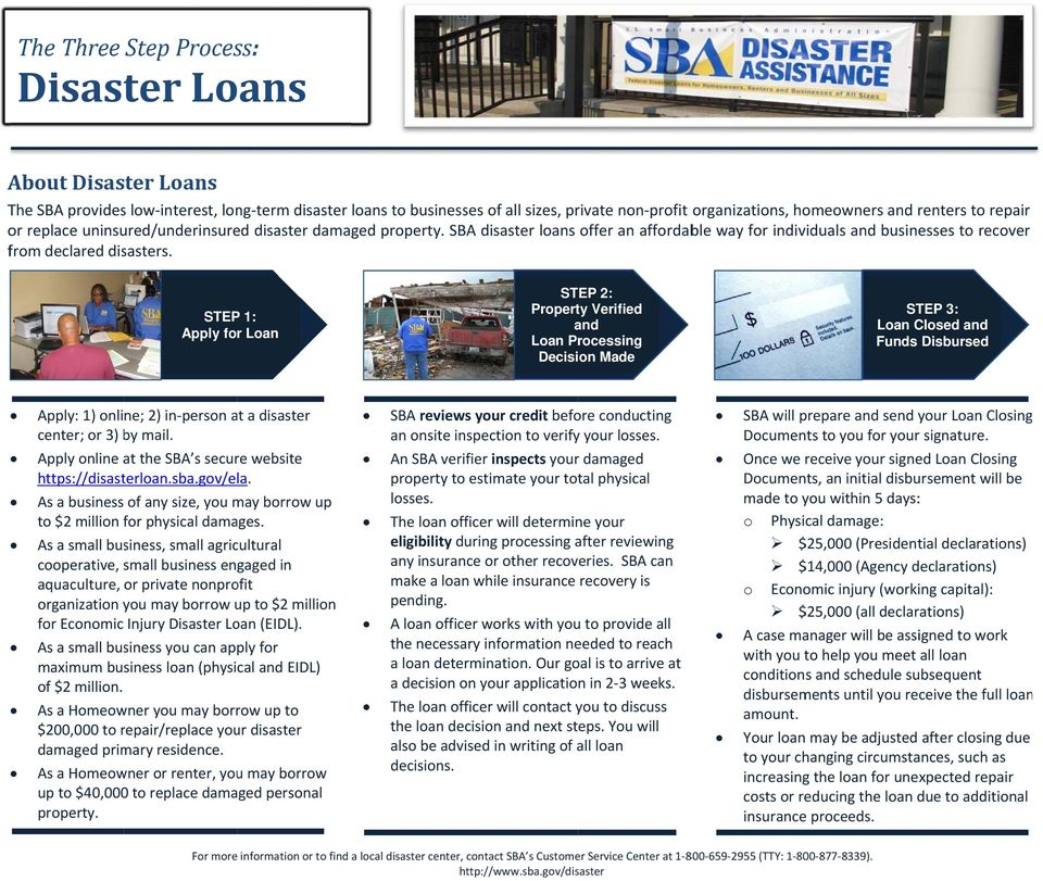 STEP 1: Apply for Loan STEP 2: Property Verified and Loan Processing Decision Made STEP 3: Loan Closed and Funds Disbursed Apply: 1) online; 2) in person at a disaster center; or 3) by mail.