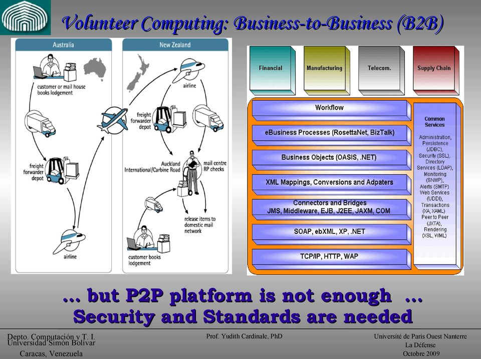 but P2P platform is not