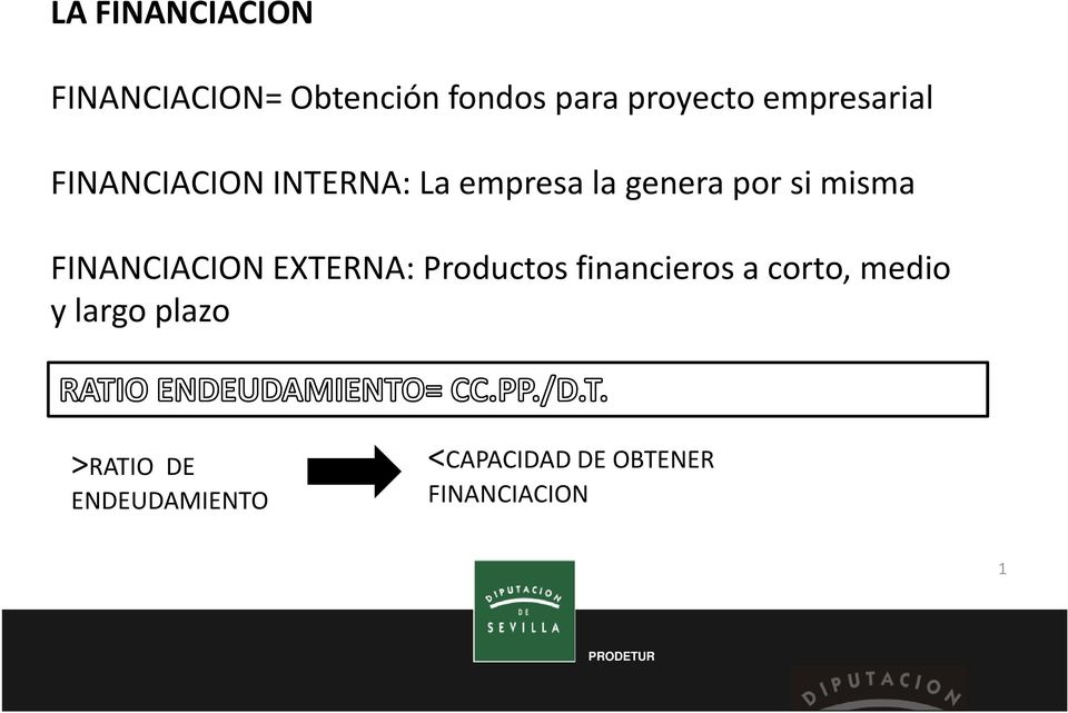 EXTERNA: Productos financieros a corto, medio y largo plazo RATIO