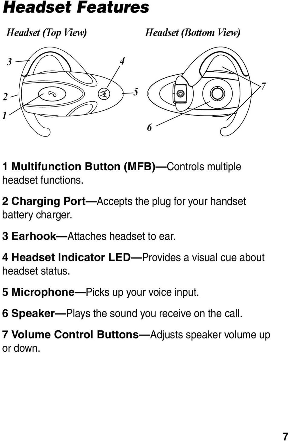 3 Earhook Attaches headset to ear. 4 Headset Indicator LED Provides a visual cue about headset status.