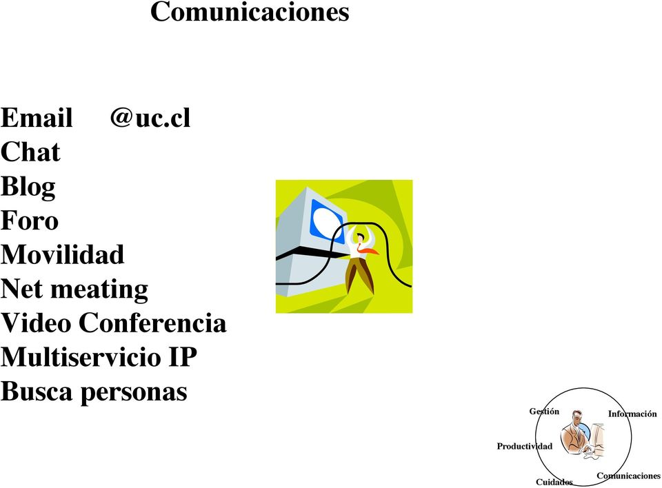 Video Conferencia Multiservicio IP Busca