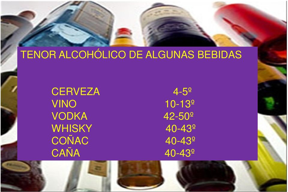 10-13º VODKA 42-50º WHISKY