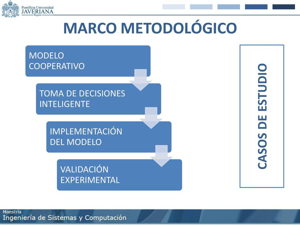 TOMA DE DECISIONES INTELIGENTE