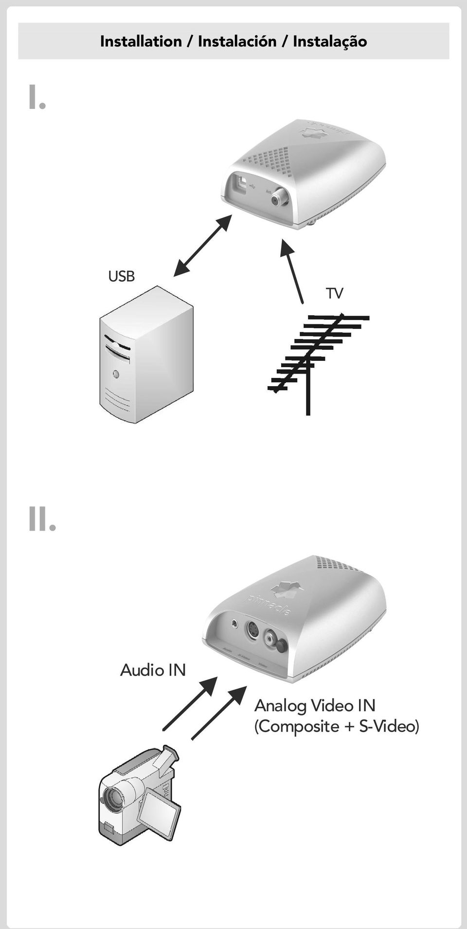 I. USB TV II.
