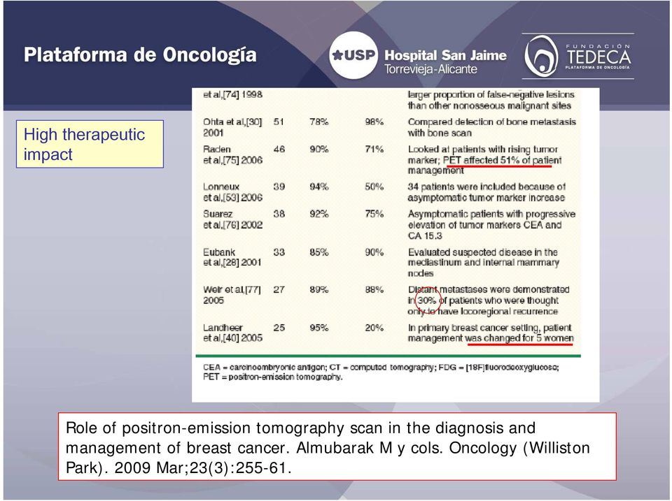 diagnosis and management of breast cancer.