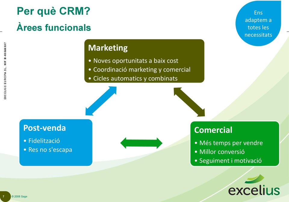 marketing y comercial Cicles automatics y combinats Ens adaptem a totes
